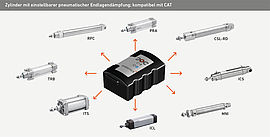 Cylinders with pneumatic cushioning adjustment, compatible with Aventics CAT